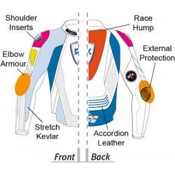 Customisation Jacket